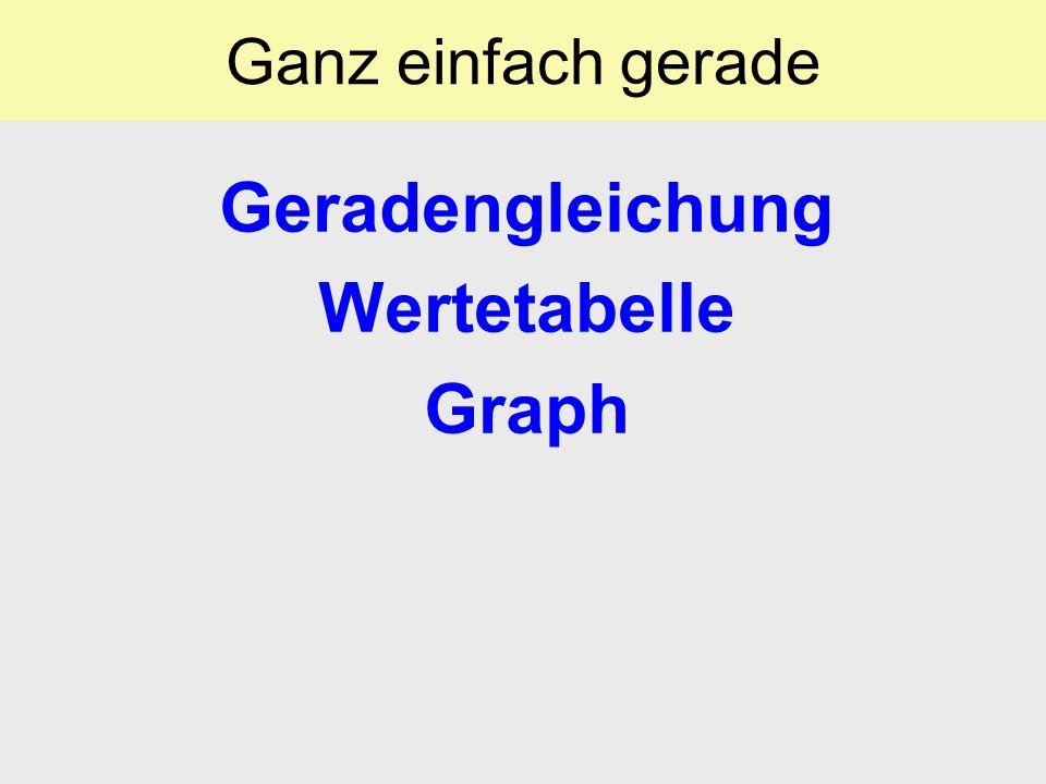 Geradengleichung Wertetabelle Graph