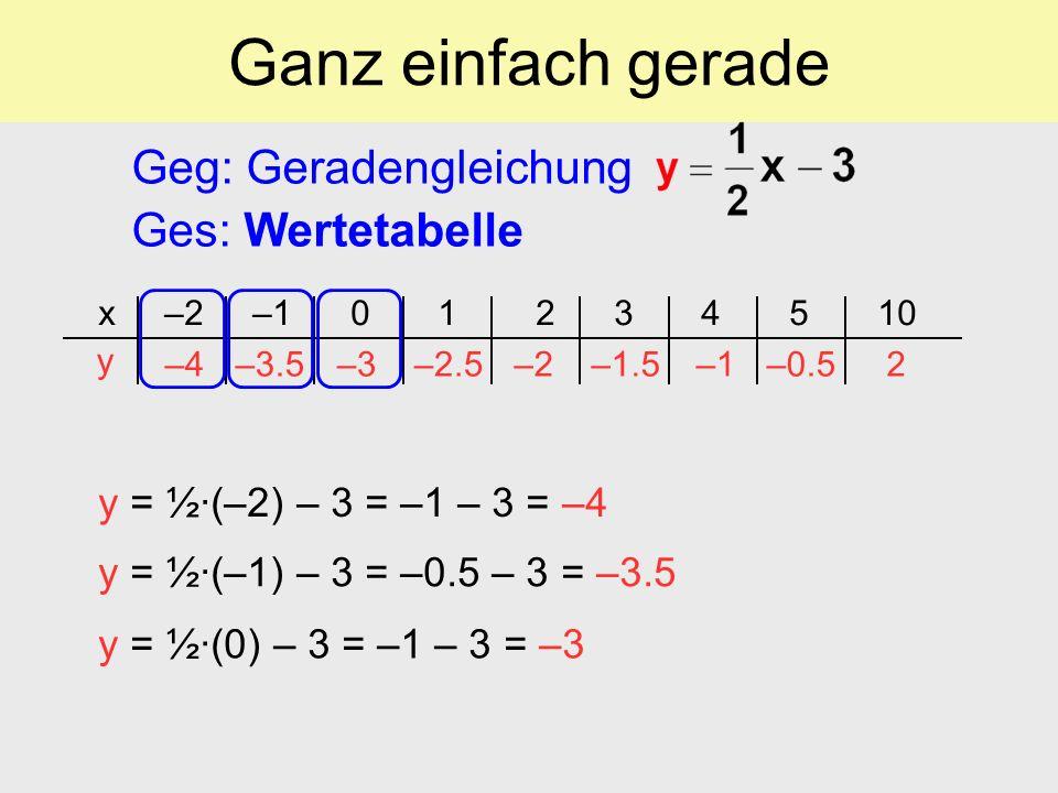 Geg: Geradengleichung Ges: Wertetabelle