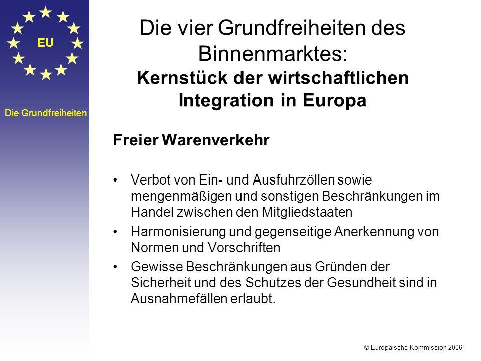 EU Die vier Grundfreiheiten des Binnenmarktes: Kernstück der wirtschaftlichen Integration in Europa.