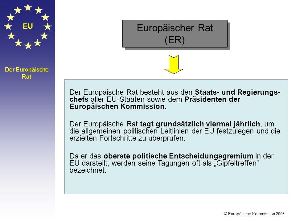 Europäischer Rat (ER) Der Europäische. Rat.
