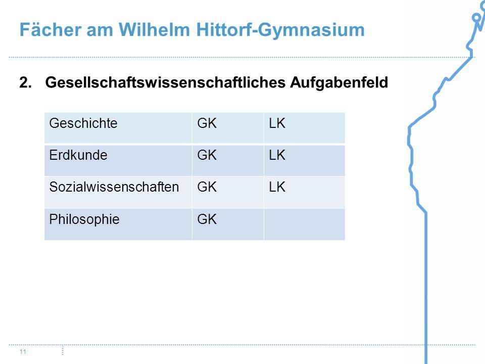 Fächer am Wilhelm Hittorf-Gymnasium