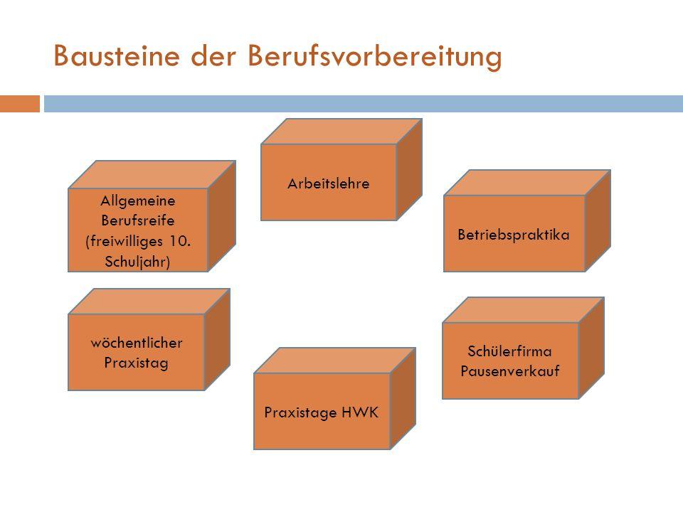 Bausteine der Berufsvorbereitung