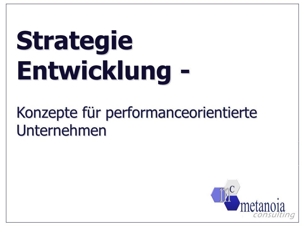 Strategie Entwicklung -