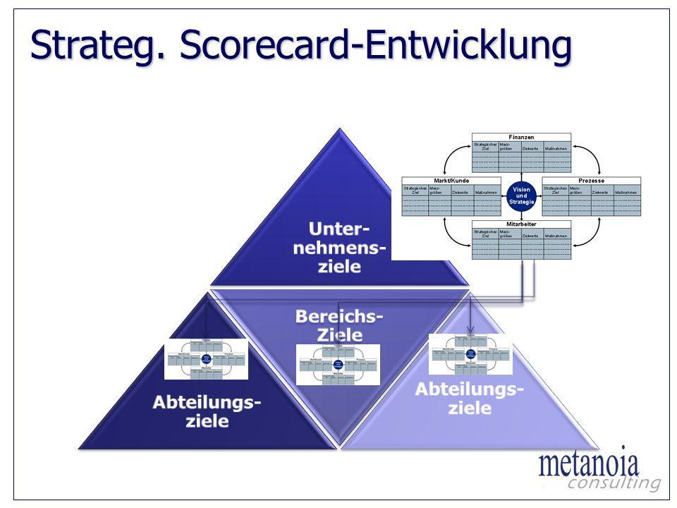 Strateg. Scorecard-Entwicklung