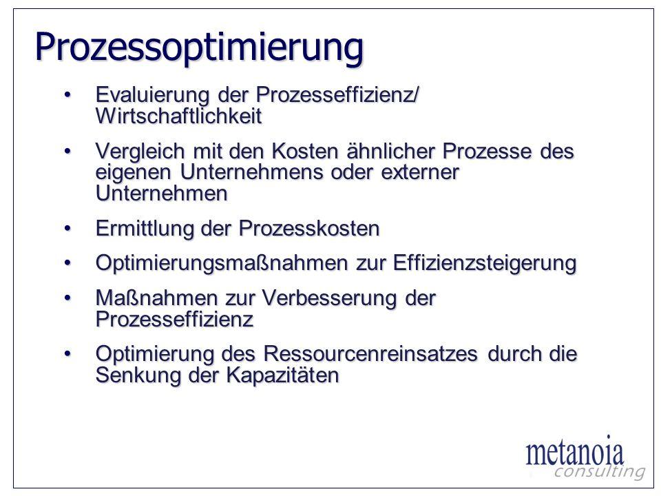 Prozessoptimierung Evaluierung der Prozesseffizienz/ Wirtschaftlichkeit.