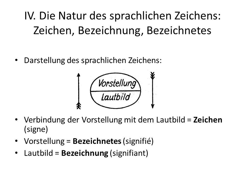 IV. Die Natur des sprachlichen Zeichens: Zeichen, Bezeichnung, Bezeichnetes