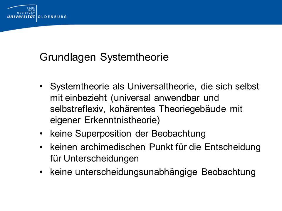 Grundlagen Systemtheorie