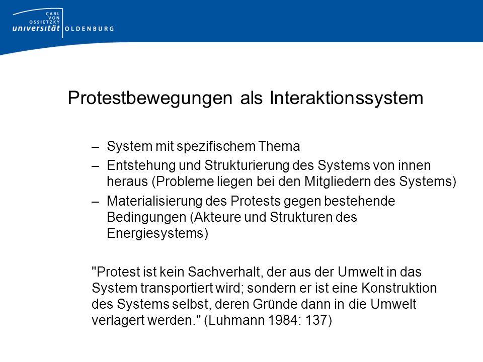 Protestbewegungen als Interaktionssystem