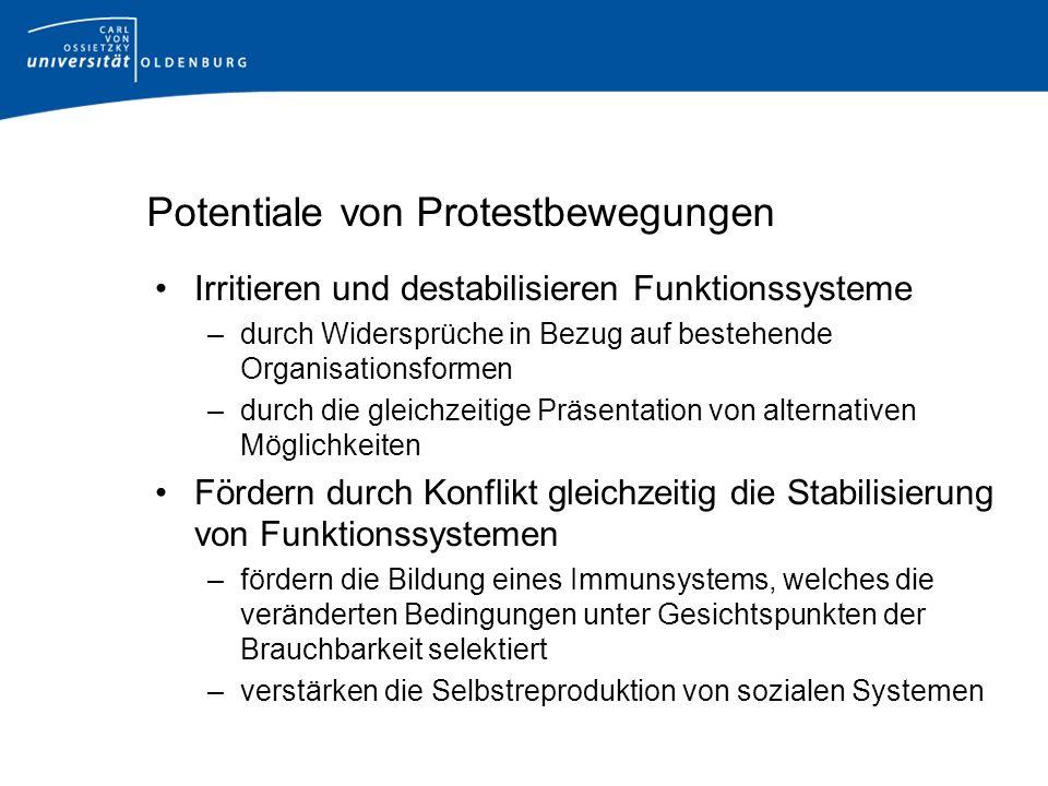 Potentiale von Protestbewegungen