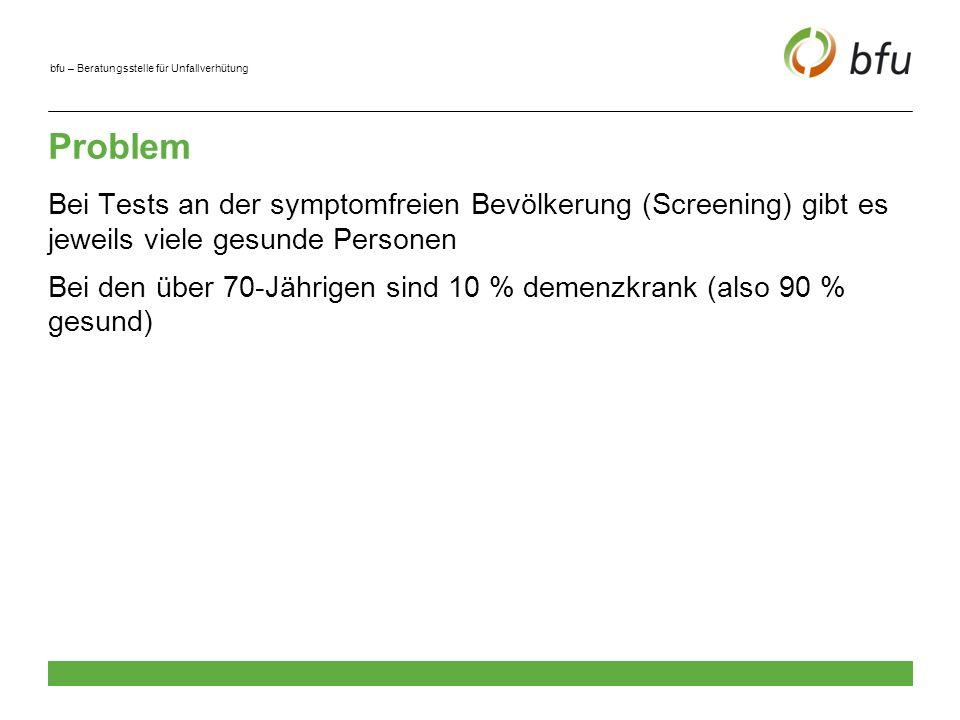 Problem Bei Tests an der symptomfreien Bevölkerung (Screening) gibt es jeweils viele gesunde Personen.