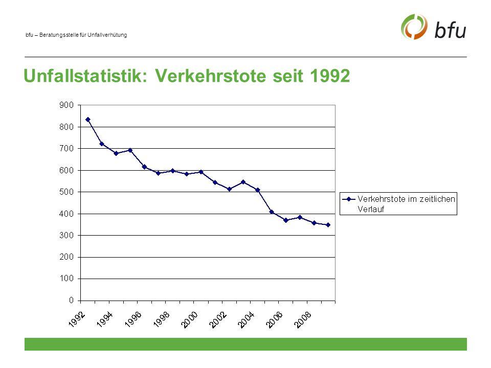 Unfallstatistik: Verkehrstote seit 1992