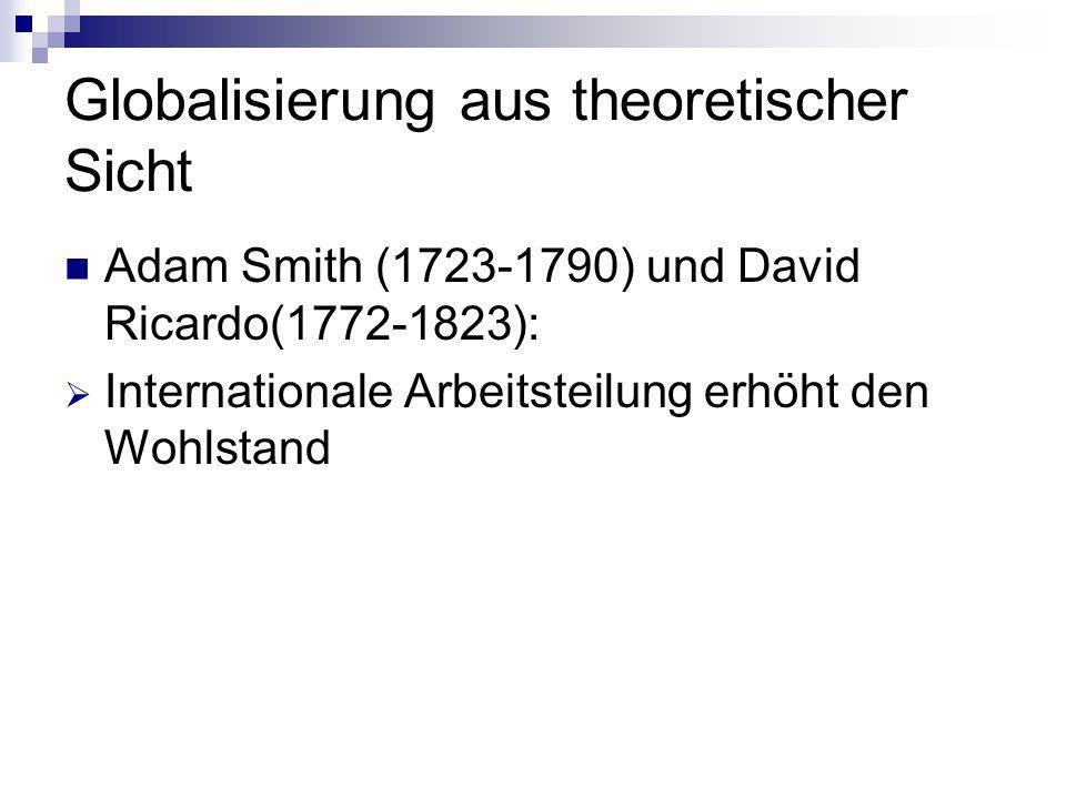 Globalisierung aus theoretischer Sicht