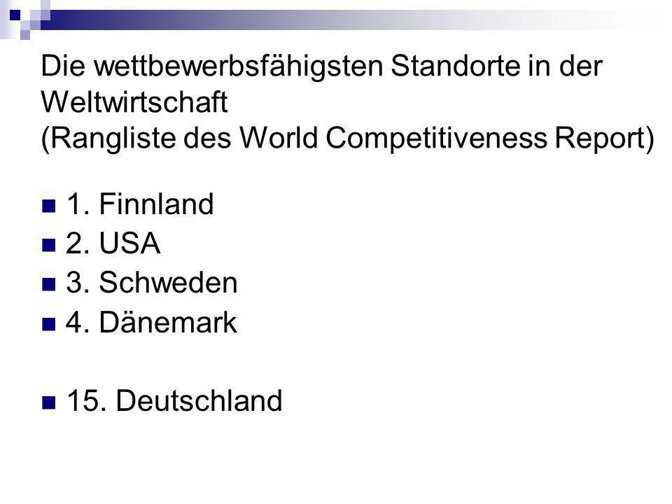 Die wettbewerbsfähigsten Standorte in der Weltwirtschaft (Rangliste des World Competitiveness Report)