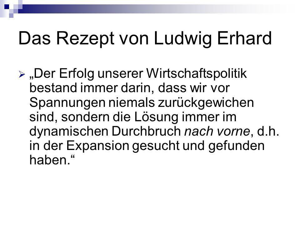 Das Rezept von Ludwig Erhard