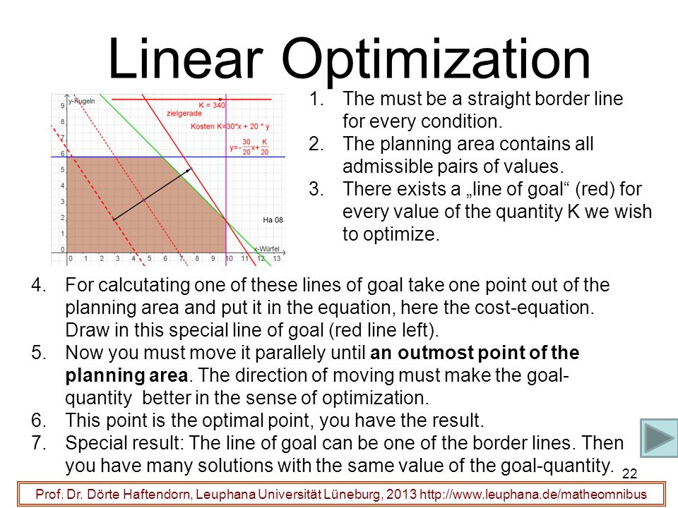 Linear Optimization The must be a straight border line for every condition. The planning area contains all admissible pairs of values.