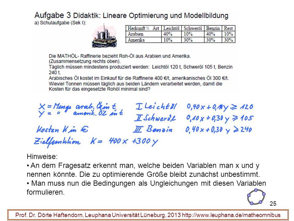 Hinweise: An dem Fragesatz erkennt man, welche beiden Variablen man x und y nennen könnte. Die zu optimierende Größe bleibt zunächst unbestimmt.
