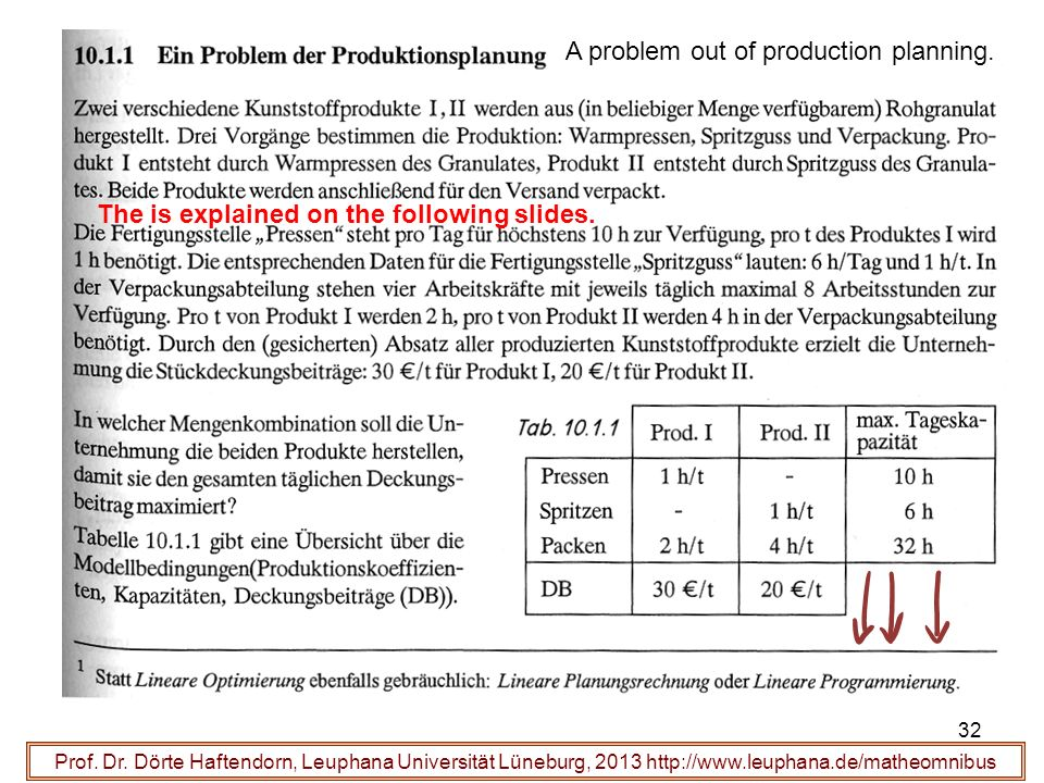 Optmierung als Ziel A problem out of production planning.