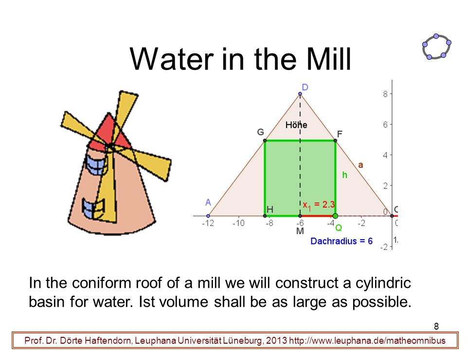 Water in the Mill In the coniform roof of a mill we will construct a cylindric basin for water. Ist volume shall be as large as possible.