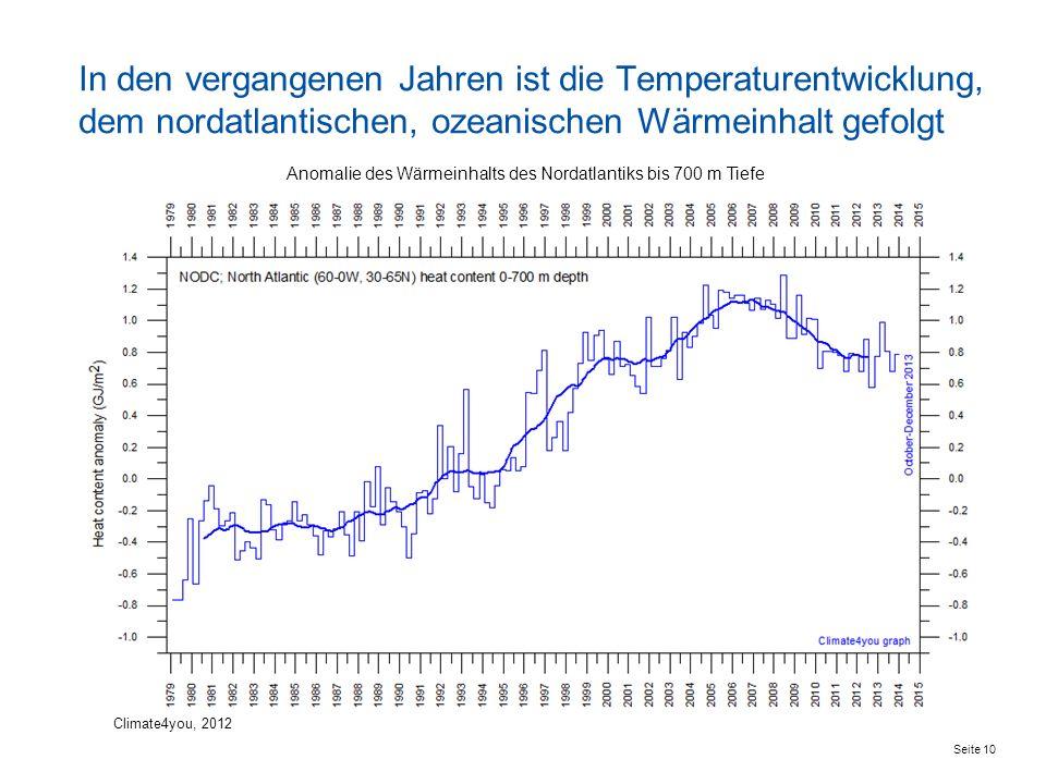 In den vergangenen Jahren ist die Temperaturentwicklung, dem nordatlantischen, ozeanischen Wärmeinhalt gefolgt