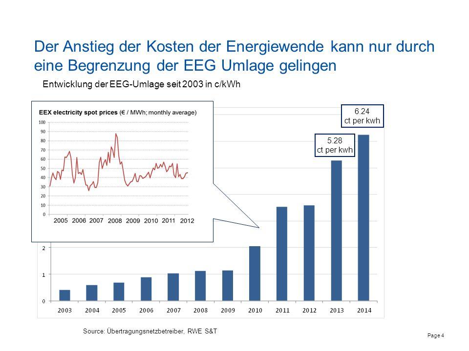 RWE Konzern Der Anstieg der Kosten der Energiewende kann nur durch eine Begrenzung der EEG Umlage gelingen.