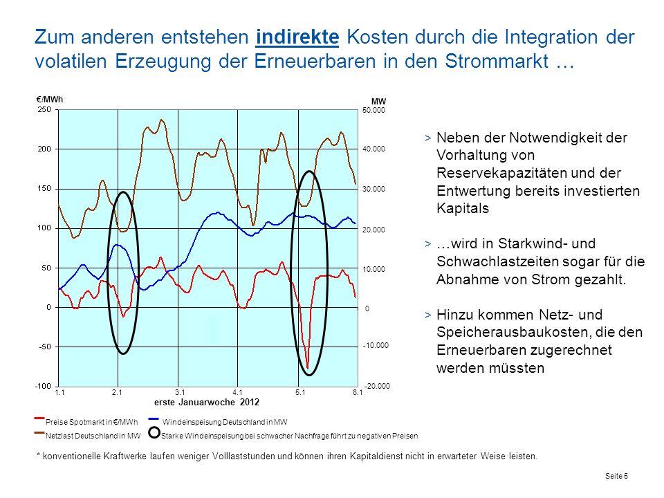 Zum anderen entstehen indirekte Kosten durch die Integration der volatilen Erzeugung der Erneuerbaren in den Strommarkt …