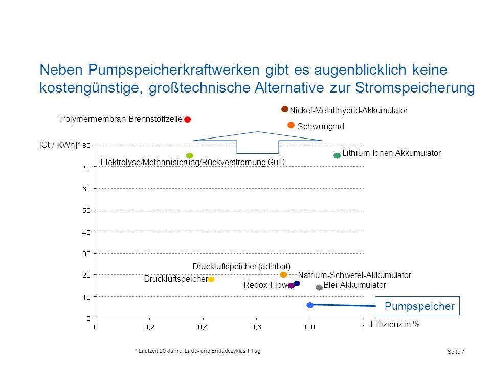 RWE Konzern Neben Pumpspeicherkraftwerken gibt es augenblicklich keine kostengünstige, großtechnische Alternative zur Stromspeicherung.