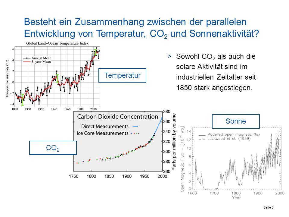 Besteht ein Zusammenhang zwischen der parallelen Entwicklung von Temperatur, CO2 und Sonnenaktivität