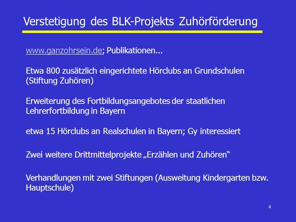 Verstetigung des BLK-Projekts Zuhörförderung