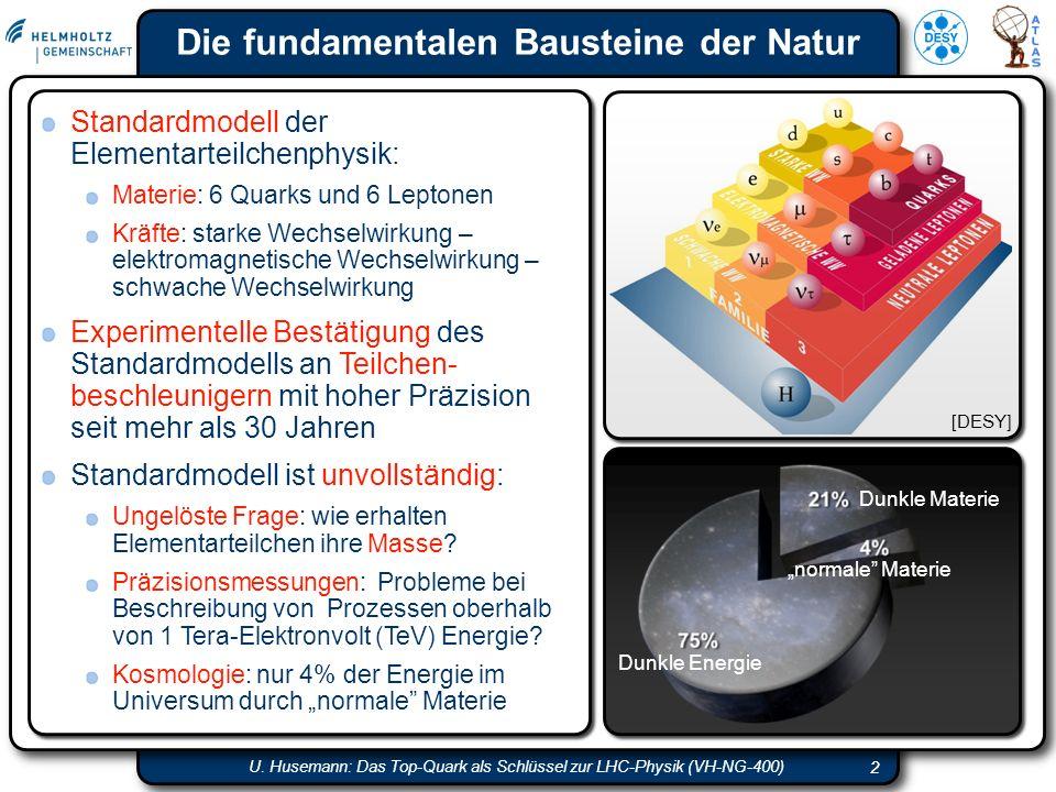 Die fundamentalen Bausteine der Natur