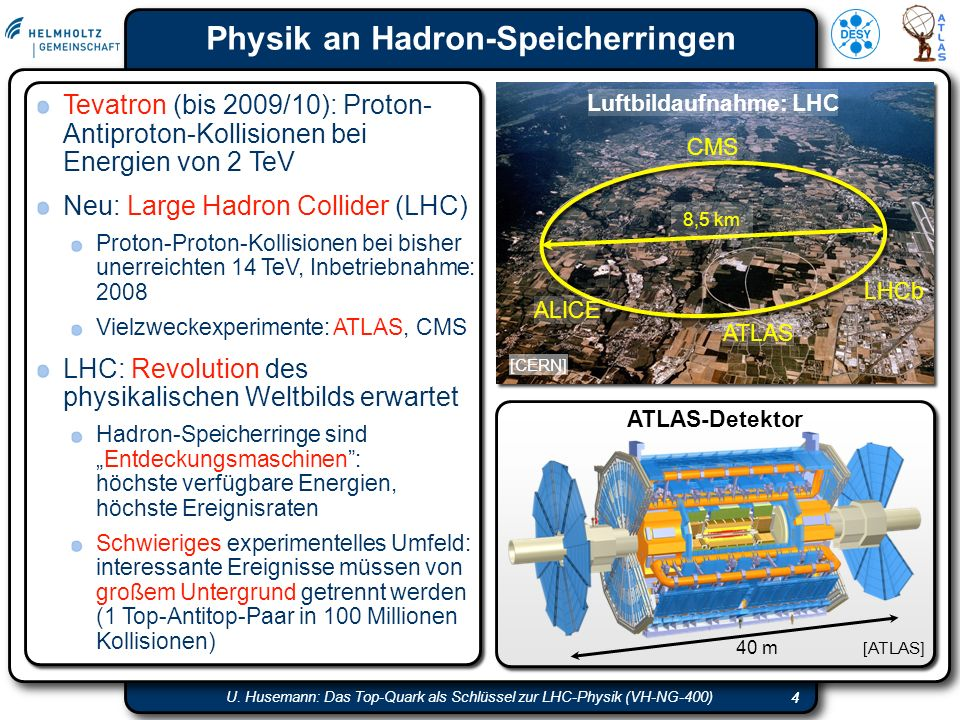 Physik an Hadron-Speicherringen