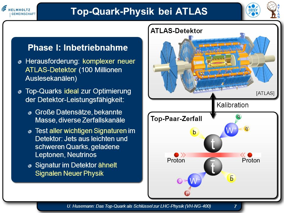 Top-Quark-Physik bei ATLAS
