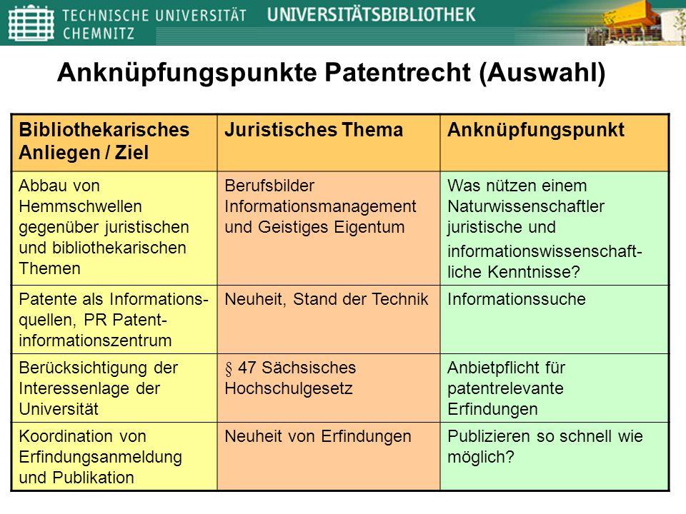 Anknüpfungspunkte Patentrecht (Auswahl)