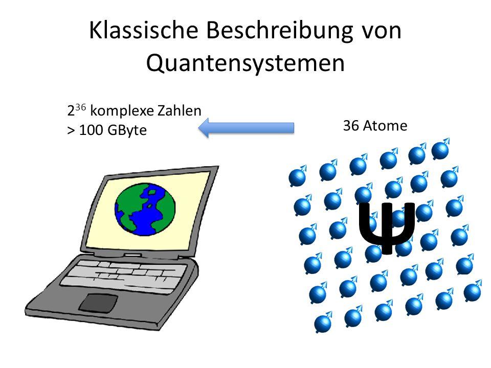 Klassische Beschreibung von Quantensystemen