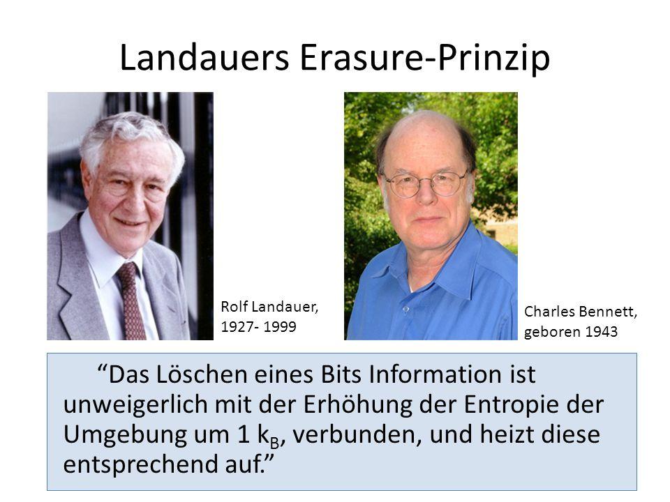 Landauers Erasure-Prinzip