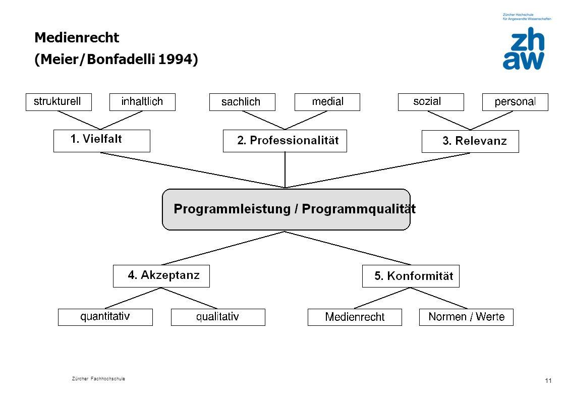 Medienrecht (Meier/Bonfadelli 1994)