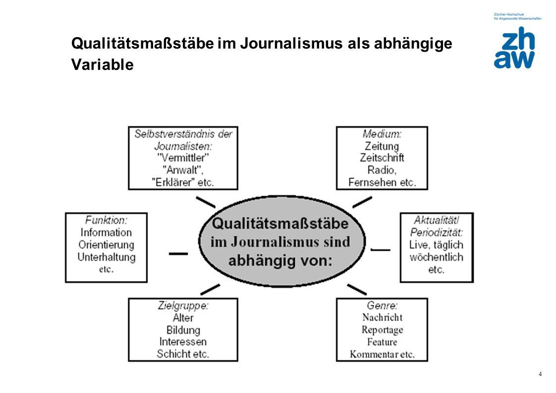 Qualitätsmaßstäbe im Journalismus als abhängige Variable