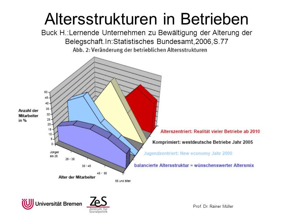 Altersstrukturen in Betrieben Buck H