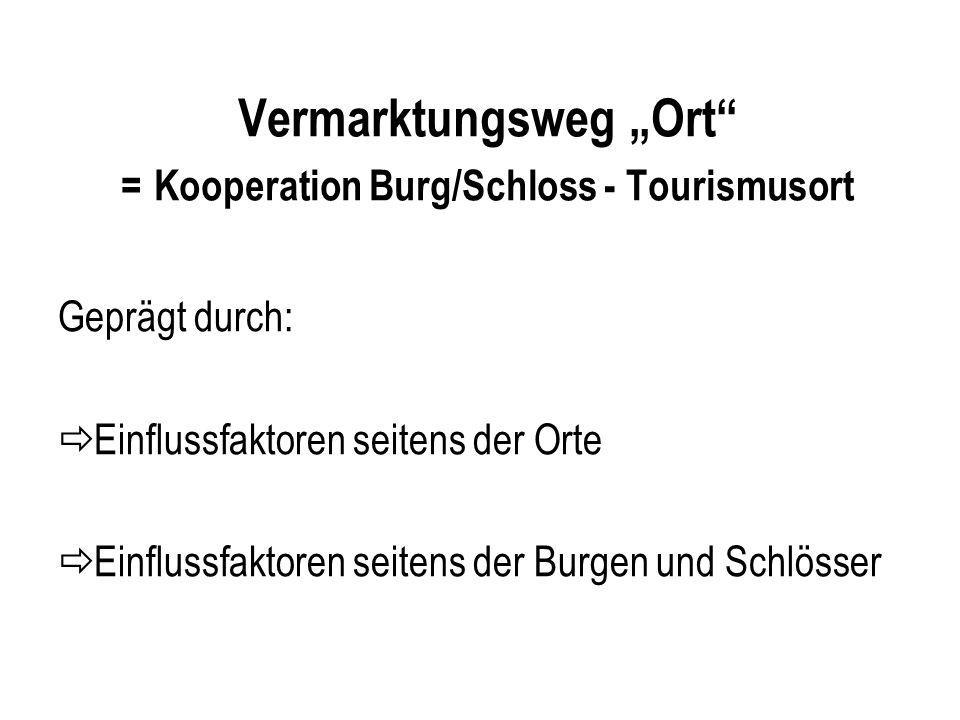 "Vermarktungsweg ""Ort = Kooperation Burg/Schloss - Tourismusort"