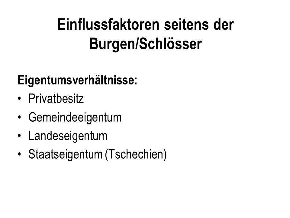 Einflussfaktoren seitens der Burgen/Schlösser