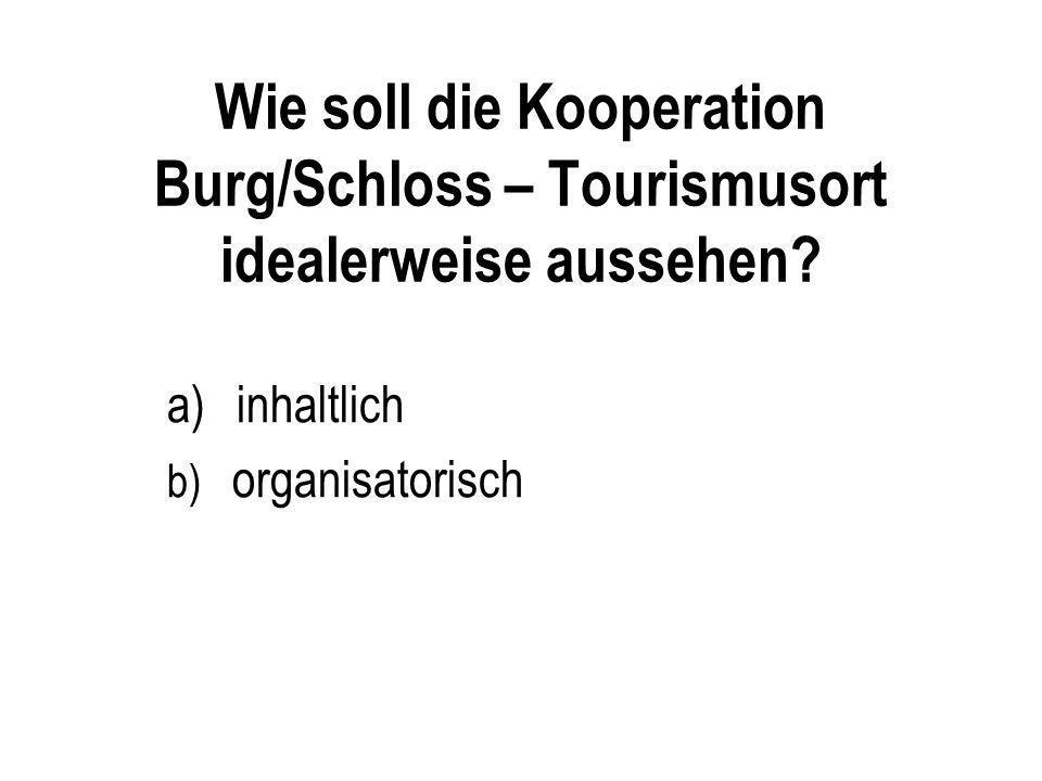 inhaltlich b) organisatorisch