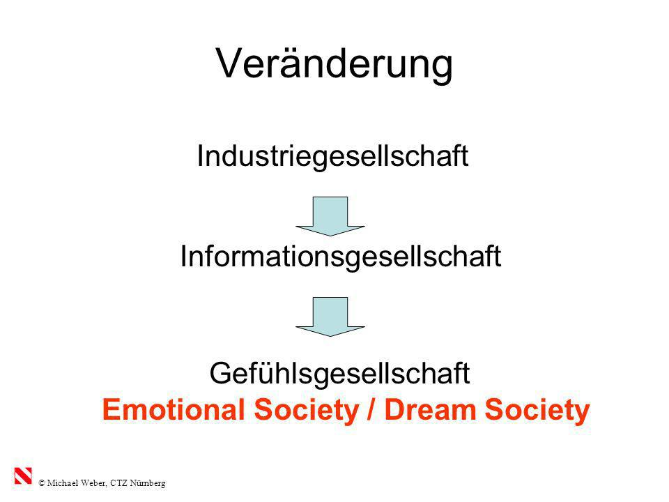 Veränderung Industriegesellschaft Informationsgesellschaft