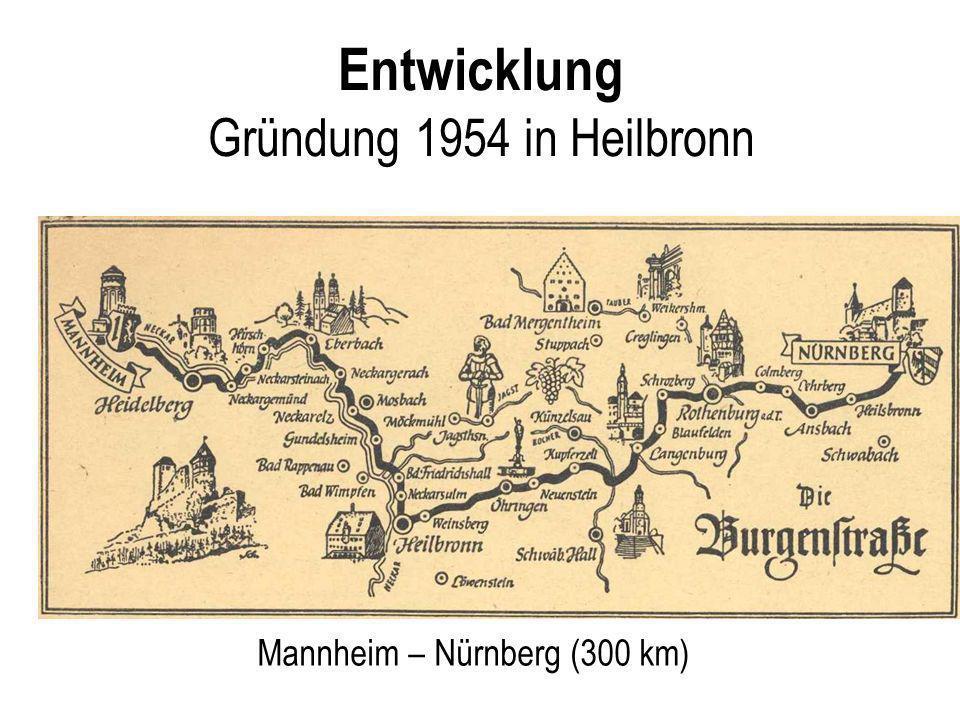 Entwicklung Gründung 1954 in Heilbronn