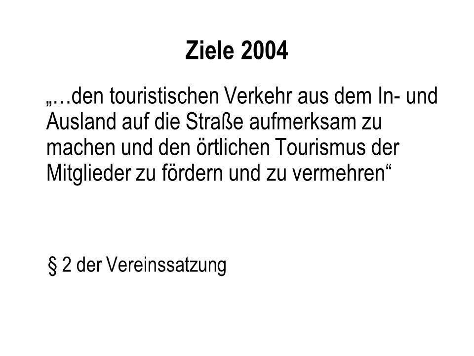 Ziele 2004