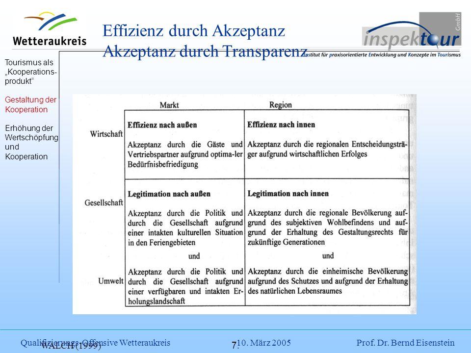 Effizienz durch Akzeptanz Akzeptanz durch Transparenz