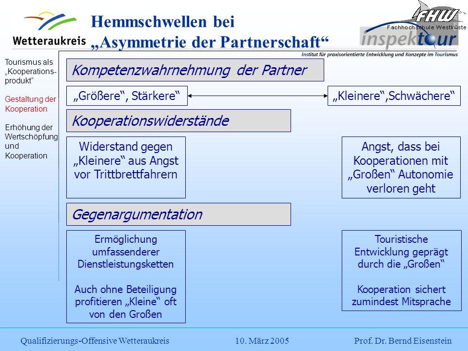 """Hemmschwellen bei """"Asymmetrie der Partnerschaft"""