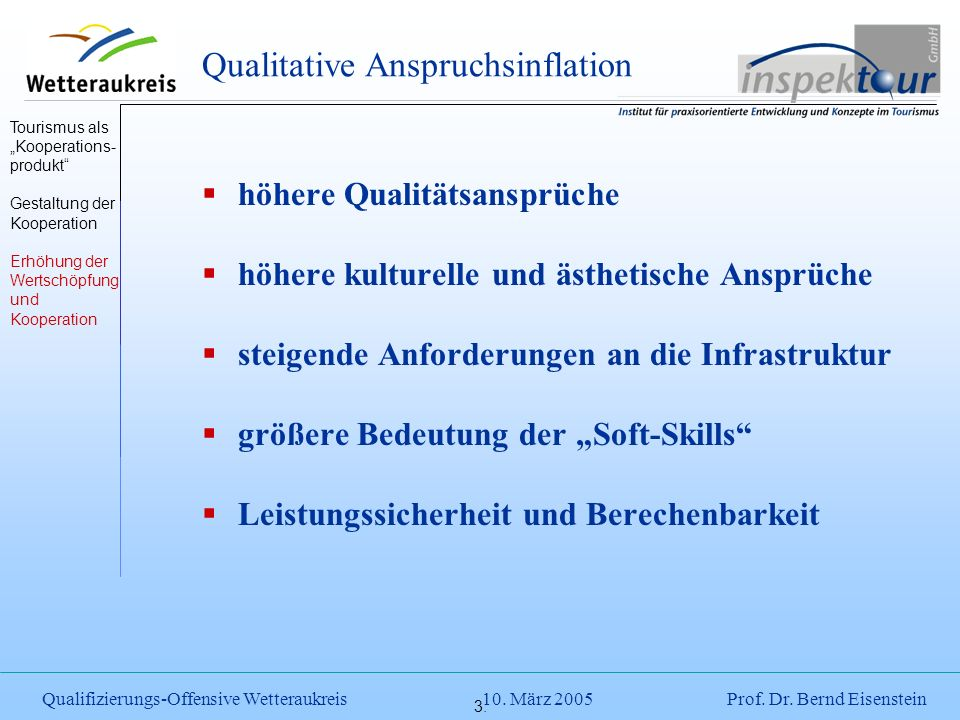 Qualitative Anspruchsinflation