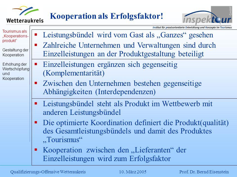 Kooperation als Erfolgsfaktor!