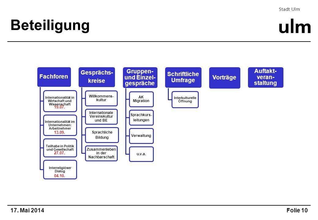 Beteiligung Fachforen Gesprächs- kreise Gruppen- und Einzel-gespräche