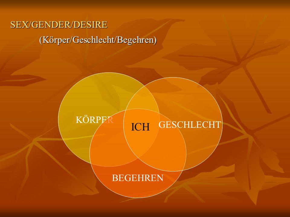 ICH SEX/GENDER/DESIRE (Körper/Geschlecht/Begehren) KÖRPER GESCHLECHT