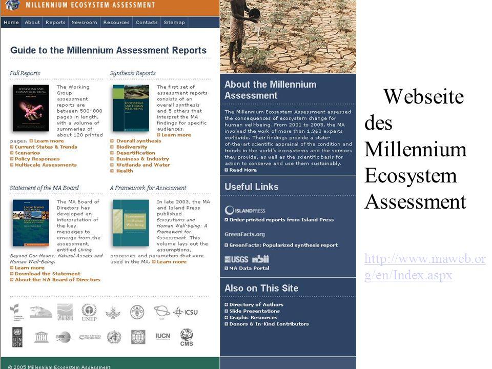 I. 2 Webseite des Millennium Ecosystem Assessment http://www. maweb